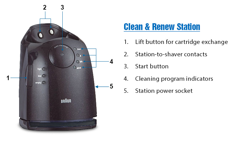 how to clean braun series 7 manually